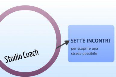 Sette incontri a Milano
